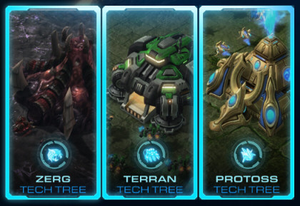 Tech tree starcraft 2